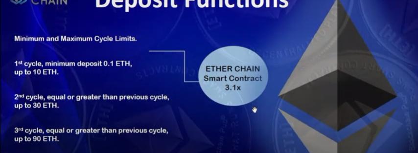 eth chain